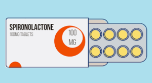 buy spirinolactone