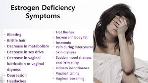 signs of low estrogen
